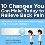 Facebook info-graphic giving tips on reliving back pain