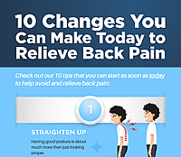 info graphic to relieve back pain