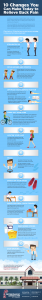 Infographic of curing back pain