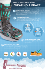 Poster of St.Augustine Orthopedic ankle brace